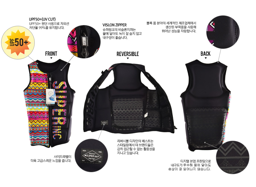 슈퍼링크(SUPERINC) REVERSIBLE VEST(BLK DENIM/TRIBAL)